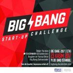 Big Bang Startup Challenge ile hayatı etkileyecek girişimcileri, yatırımcı ve kurumsal şirketlerle buluşturan İTÜ Çekirdek.